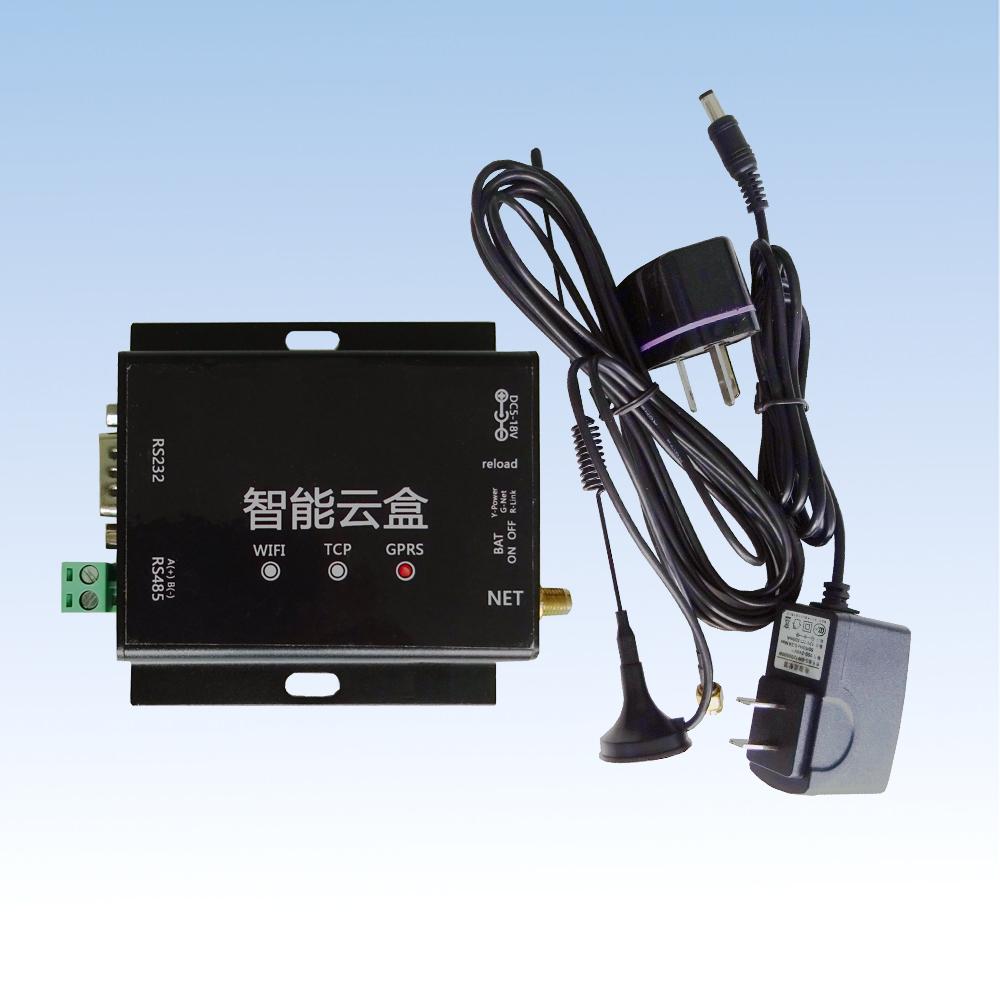 物聯智能云盒RU640/TCP